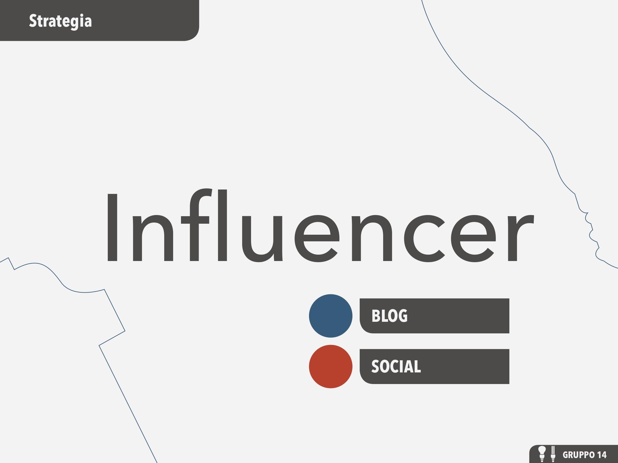 Hinckley Le idee non dormono mai 2016 Strategia Influencer Social 02