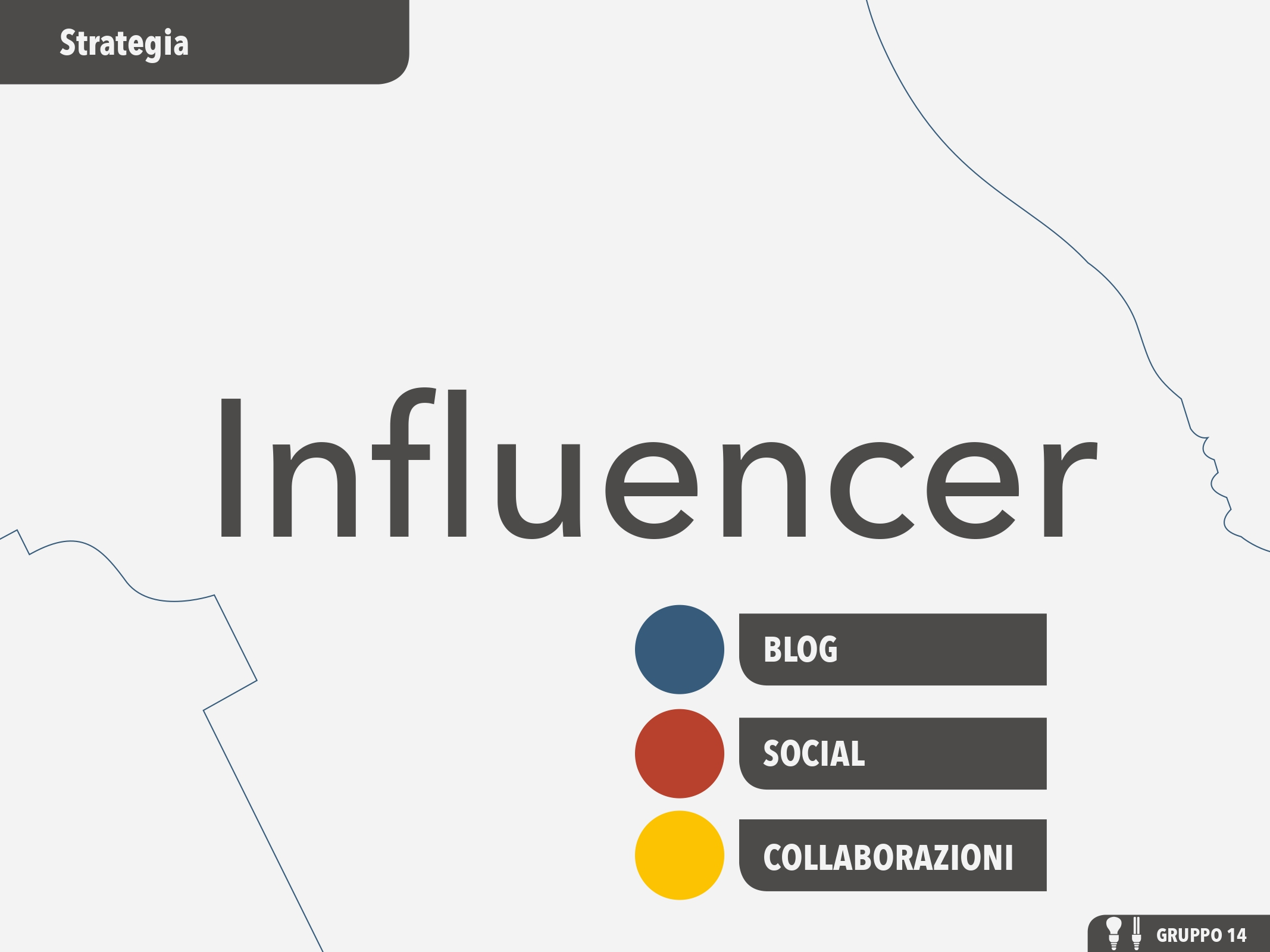 Hinckley Le idee non dormono mai 2016 Strategia Influencer Collaborazioni