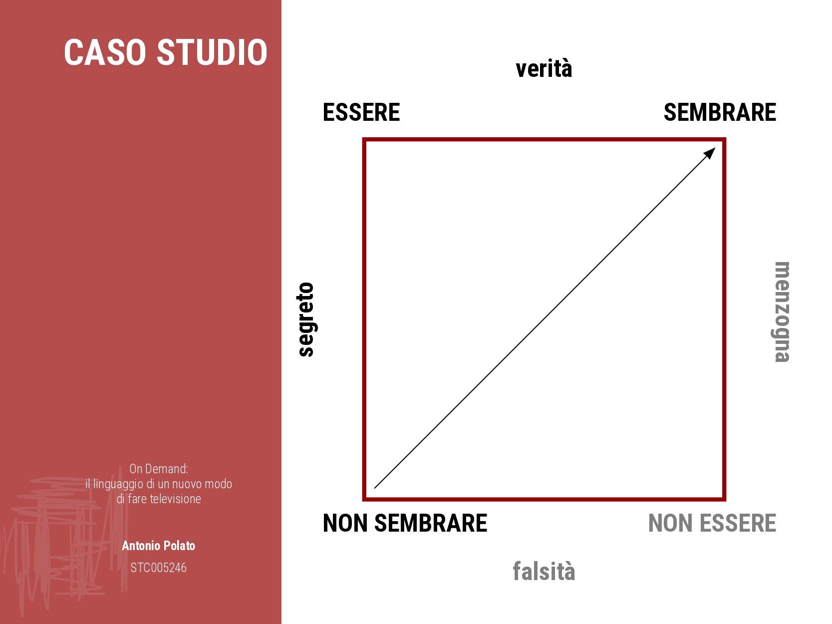 On demand il linguaggio di un nuovo modo di fare la televisione Antonio Polato quadrato di veridizione dos chef en lujo