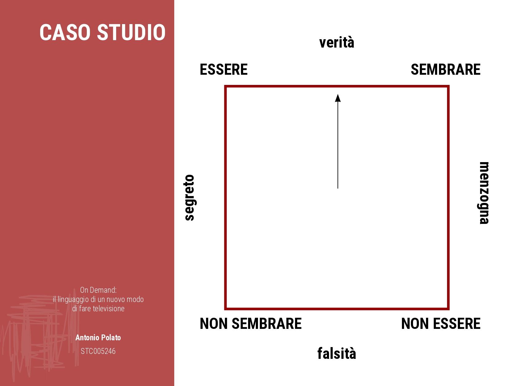On demand il linguaggio di un nuovo modo di fare la televisione Antonio Polato nuovo quadrato di veridizione dos chef en lujo