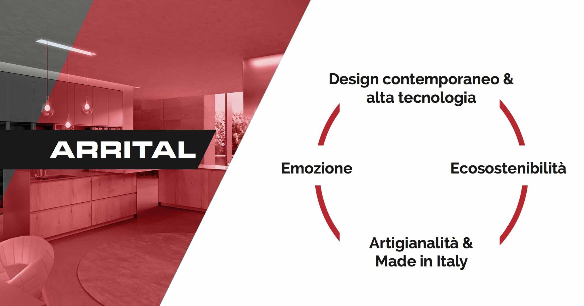 Antonio Polato Arrital IUSVE 2017 azienda